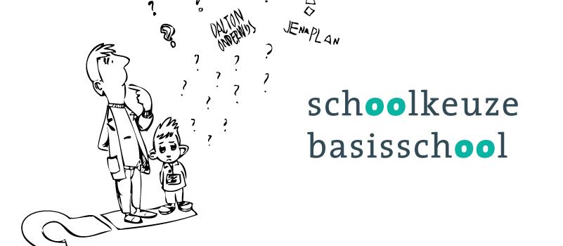 Schoolkeuze basisschool